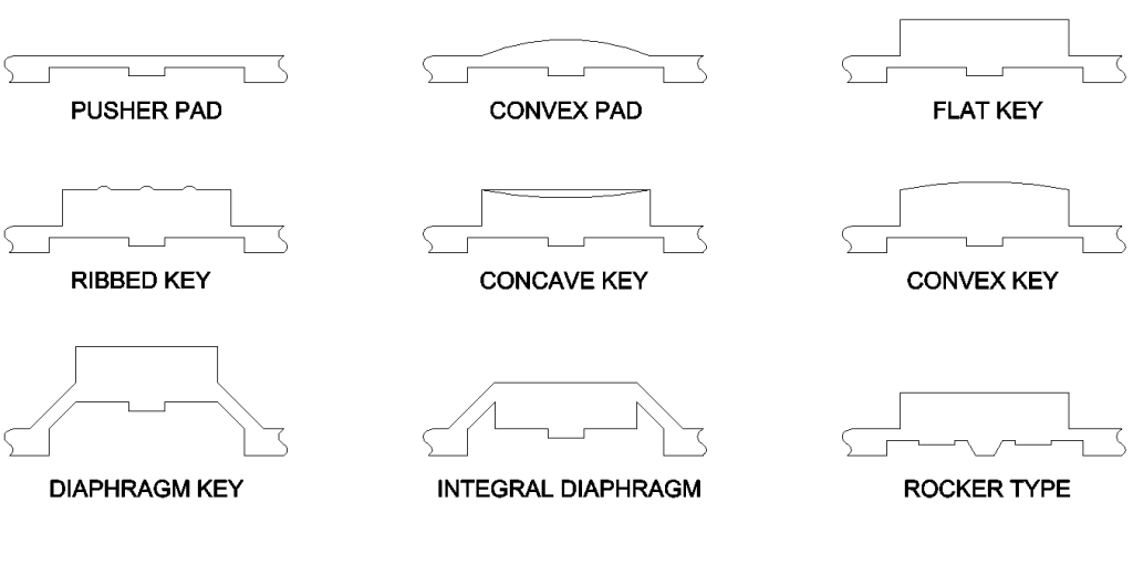 key-types-1024x511.png